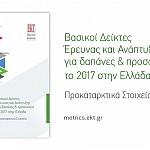 Στο 1,14% το ποσοστό δαπανών για Έρευνα και Ανάπτυξη το 2017 στην Ελλάδα